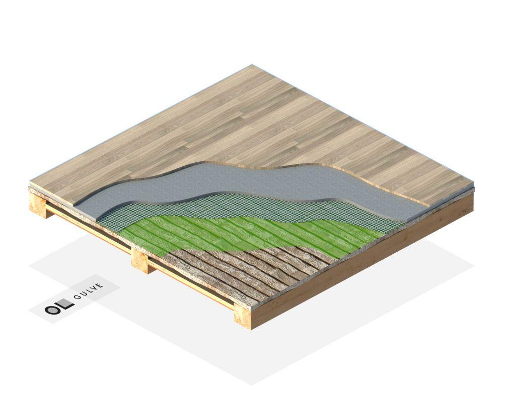 Moderne gulve